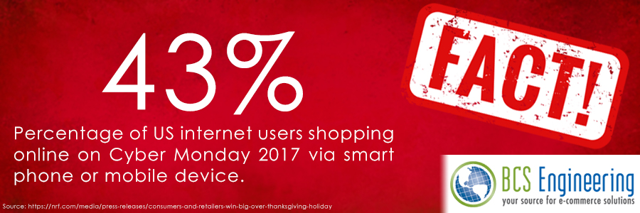 43% of US internet users are shopped online on Cyber Monday 2017 via mobile.