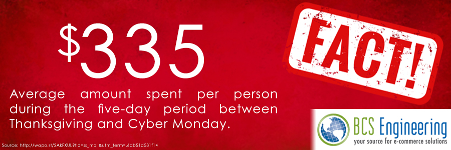 $335 is the average amount spent online per person in the US during the five day period between Thanksgiving and Cyber Monday last Holiday season.