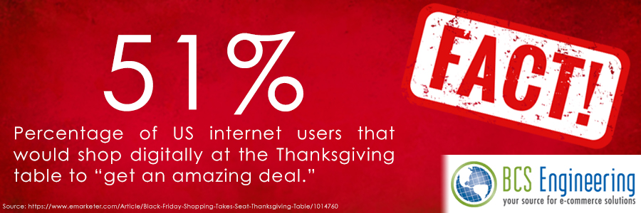 "51% of US internet users would shop digitally at the Thanksgiving table to ""get an amazing deal."""
